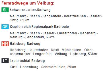 Radwege Stadt Velburg